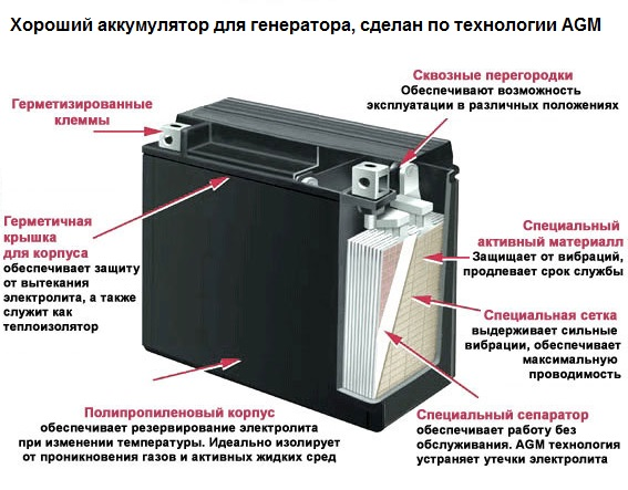 Генератор бензиновый patriot max power srge 950 купить